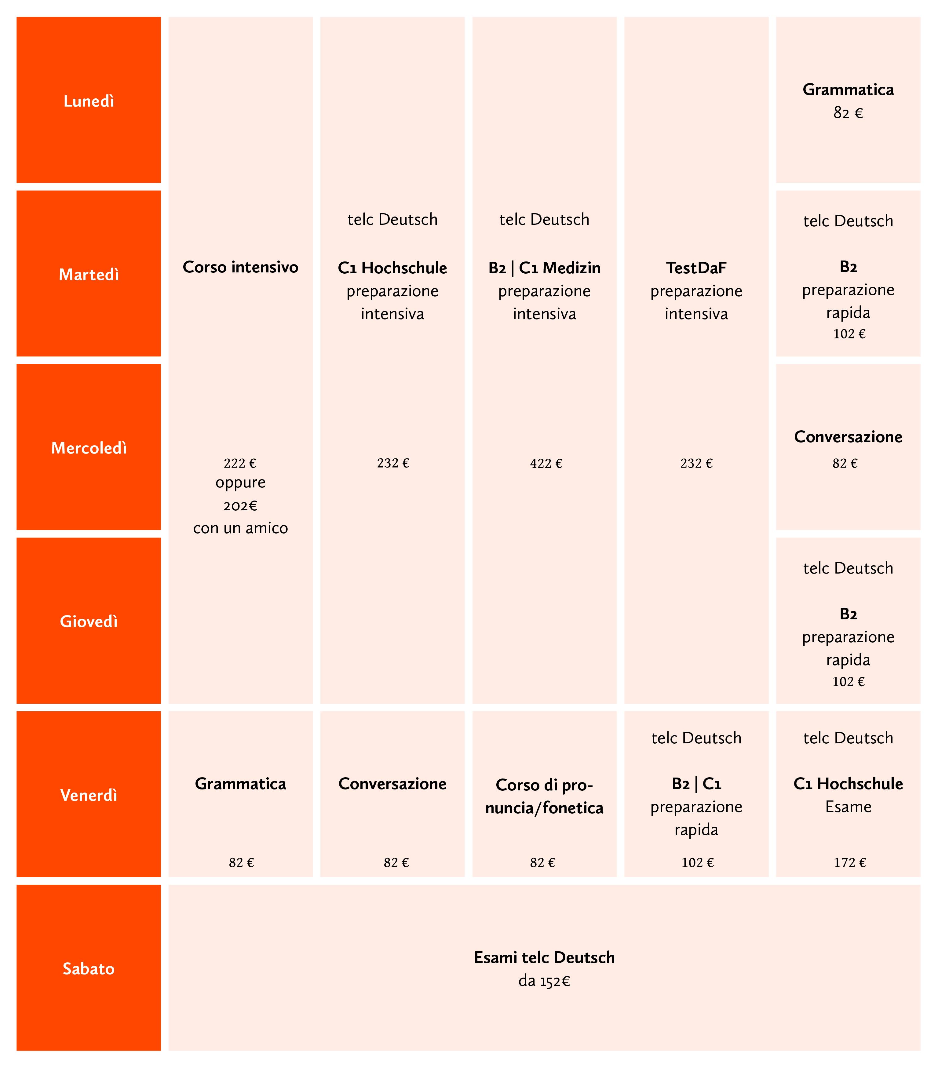 Prezzi Corsi di tedesco Berlino Scuola di tedesco