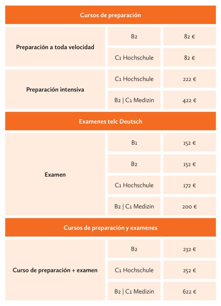 Cursos de preparacion telc Berlin Escuela de aleman