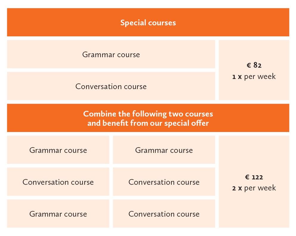 Kapitel Zwei Berlin special courses