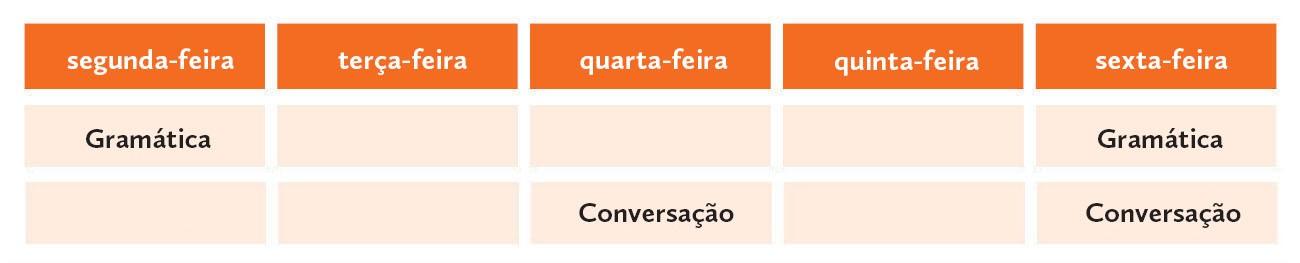 Kapitel Zwei Gramatica conversacao