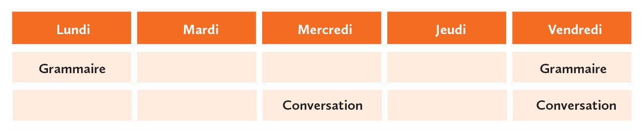 Kapitel Zwei Grammaire conversation