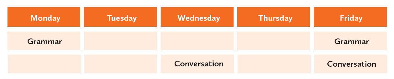 Kapitel Zwei Grammar Conversation