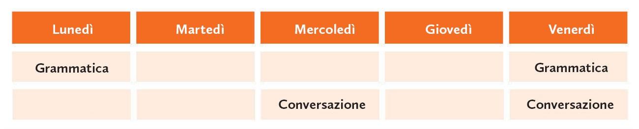 Kapitel Zwei Grammatica conversazione