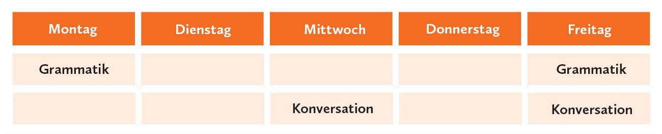 Kapitel Zwei Grammatik Konversation