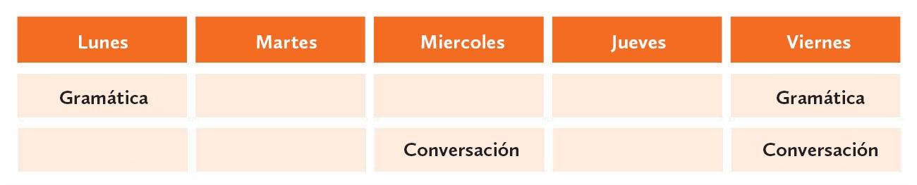 Kapitel Zwei gramatica conversacion