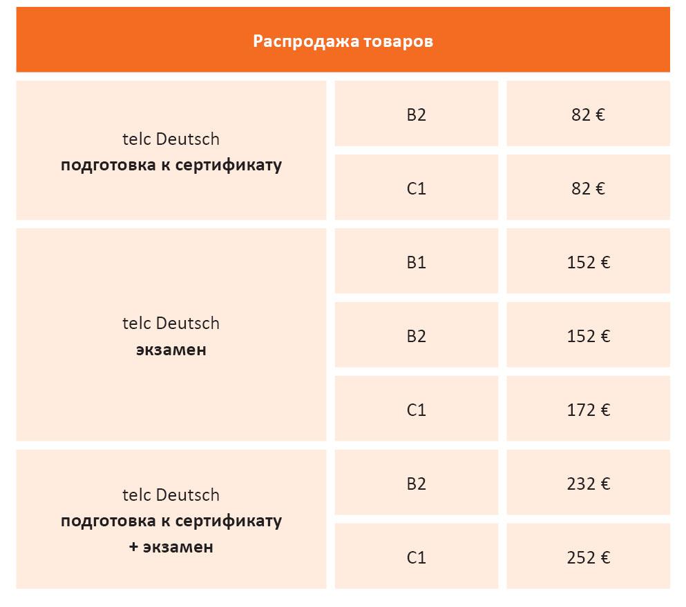 kapitel-zwei-telc-%d1%86%d0%b5%d0%bd%d1%8b