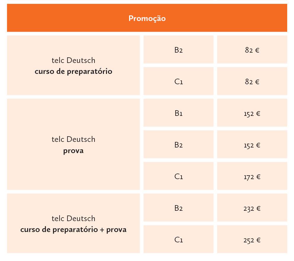 Kapitel Zwei telc Preços