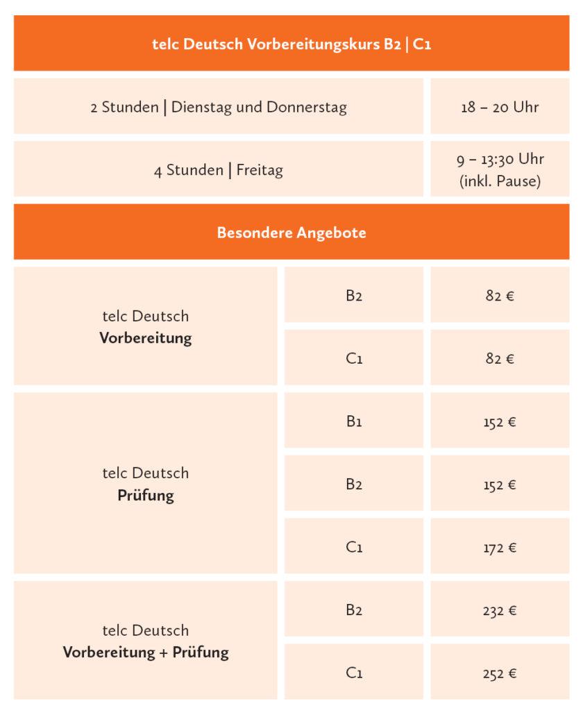 telc Deutsch Berlin Preise Kapitel Zwei