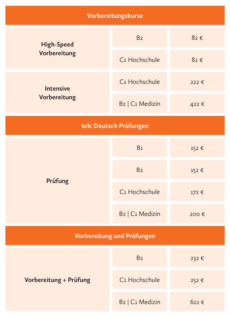 Prüfung telc Deutsch B1 Berlin Sprachschule Deutsch