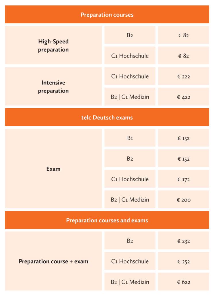 exam telc Deutsch C1 Hochschule Berlin