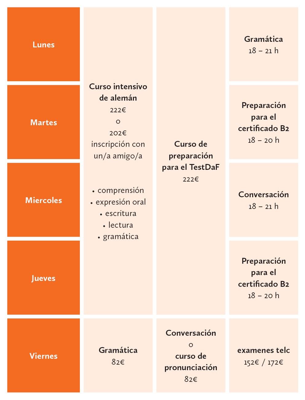 k2_grafik-preis_3