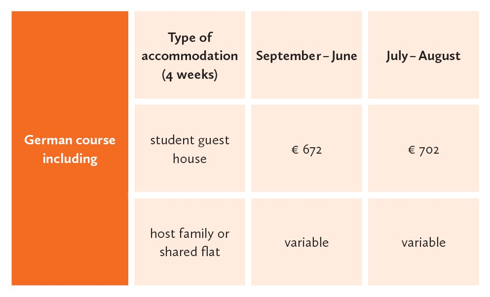 k2_prices_table_with_accommodation_EN