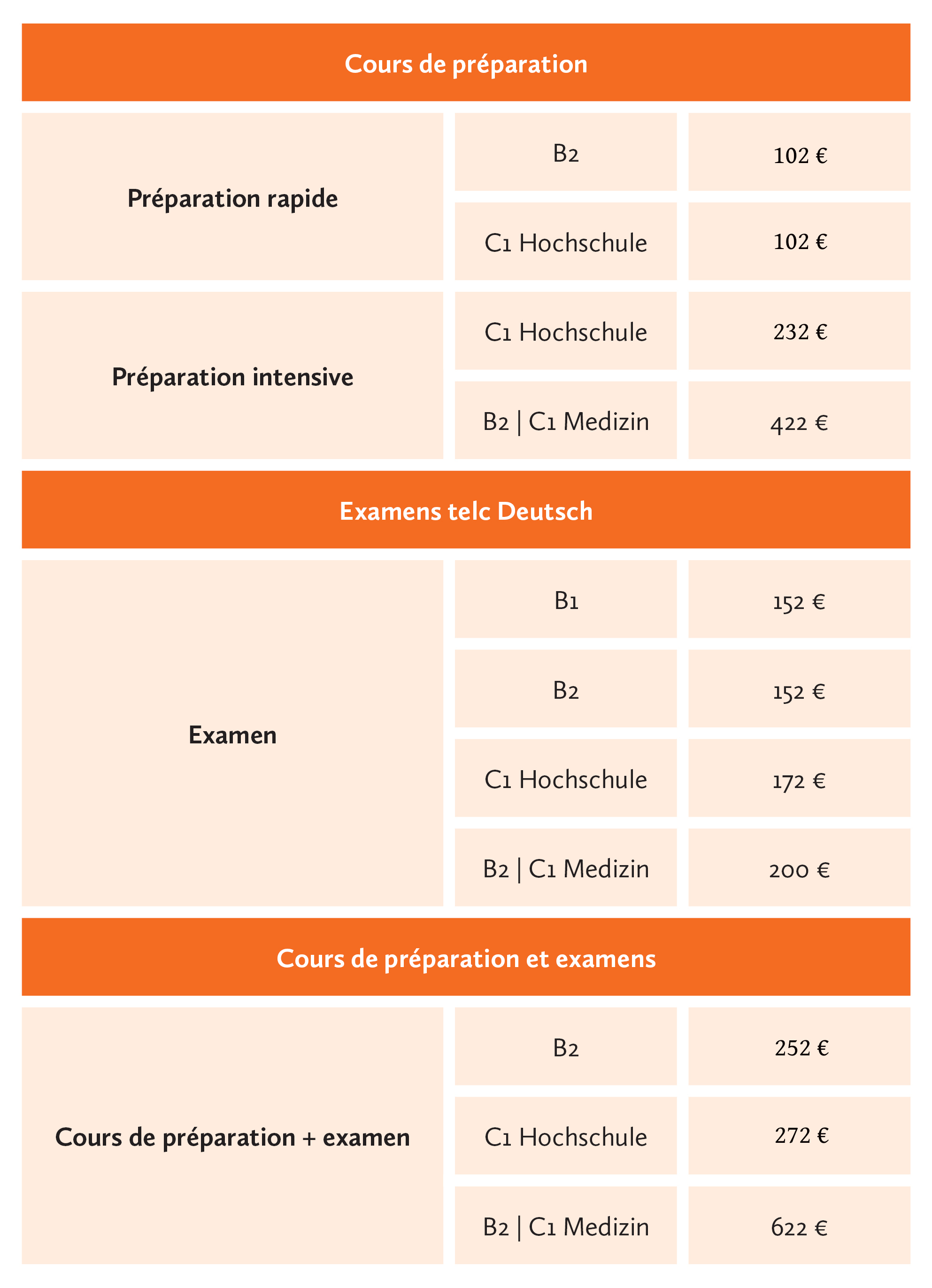 cours de preparation telc Berlin Ecole allemande
