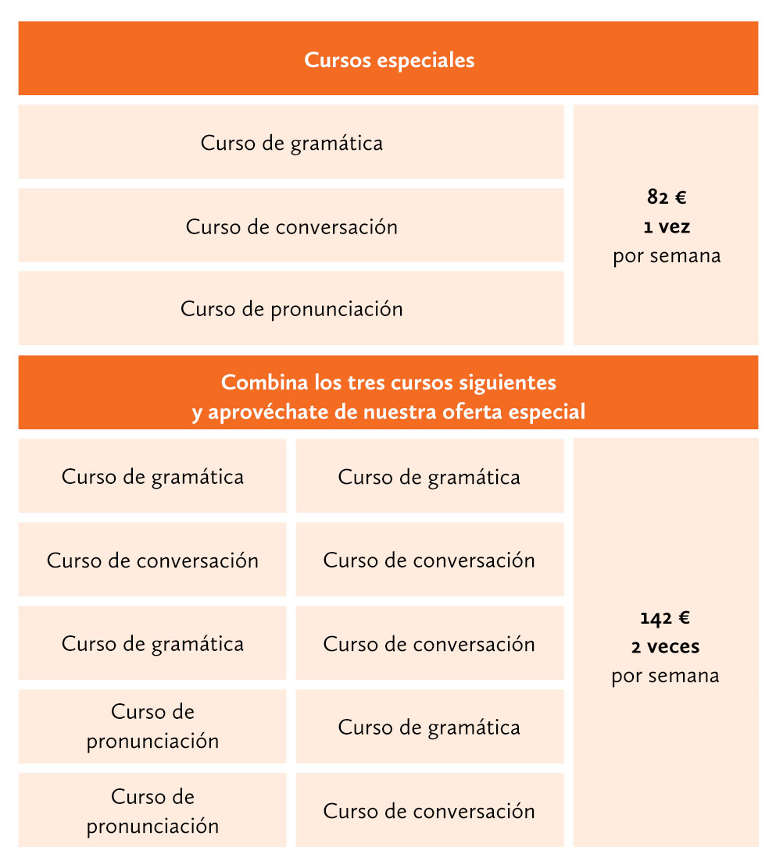 Entrenar Y Mejorar Tu Pronunciación Curso De Pronunciación
