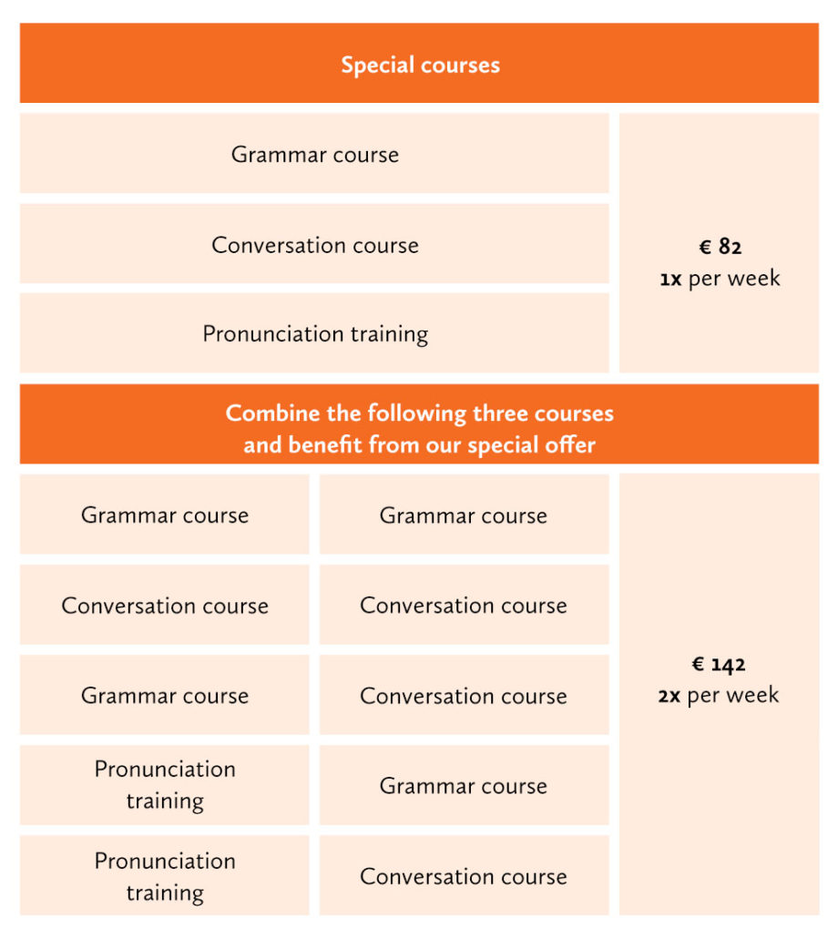Practice - improve pronunciation  Pronunciation training