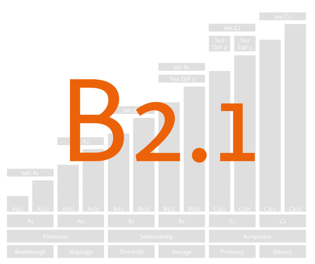 Курс немецкого языка B2.1 Берлин