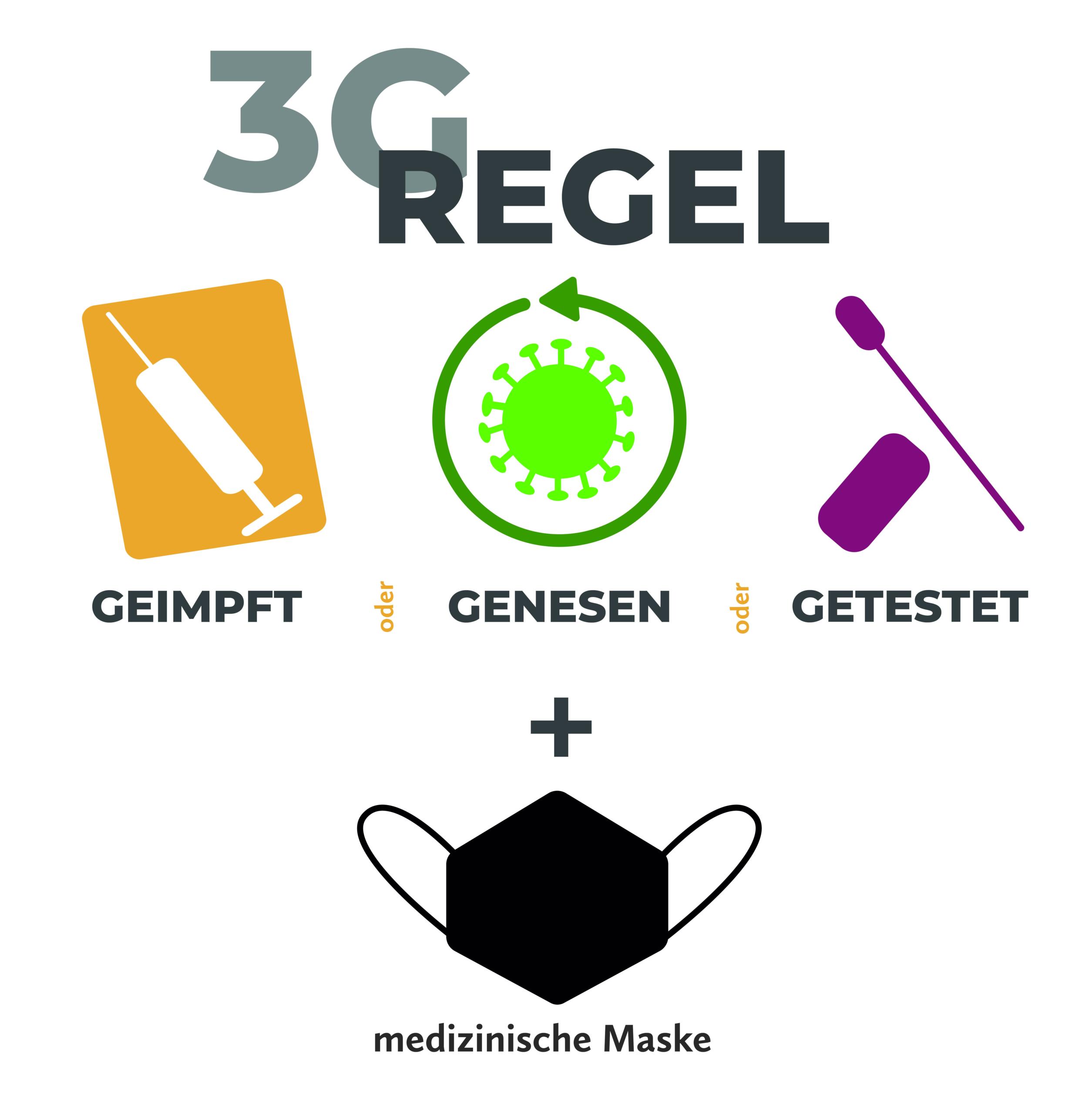 3G Regel Geimpft Genesen Getestet mediz. Maske
